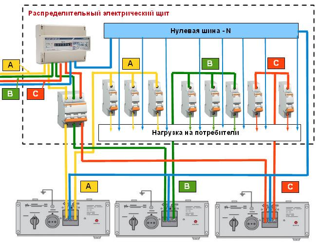 Схема ответвления проводов, с помощью распределительного электро-щита