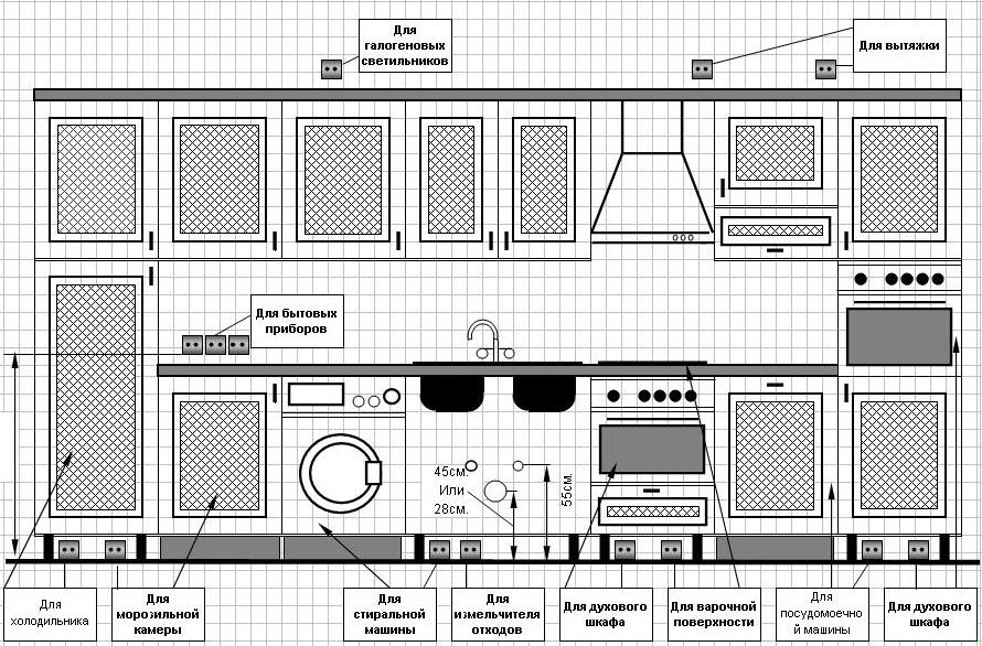 Розетки на кухне