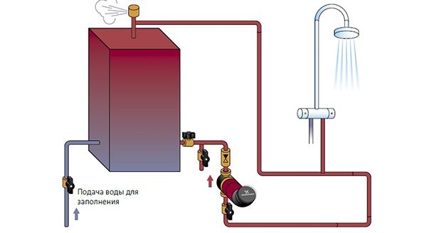 Как сделать циркуляцию горячей воды